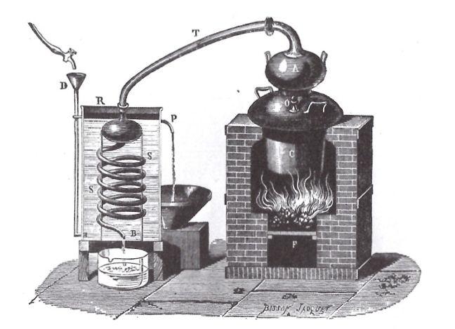 19世紀ロシアの蒸留器の図