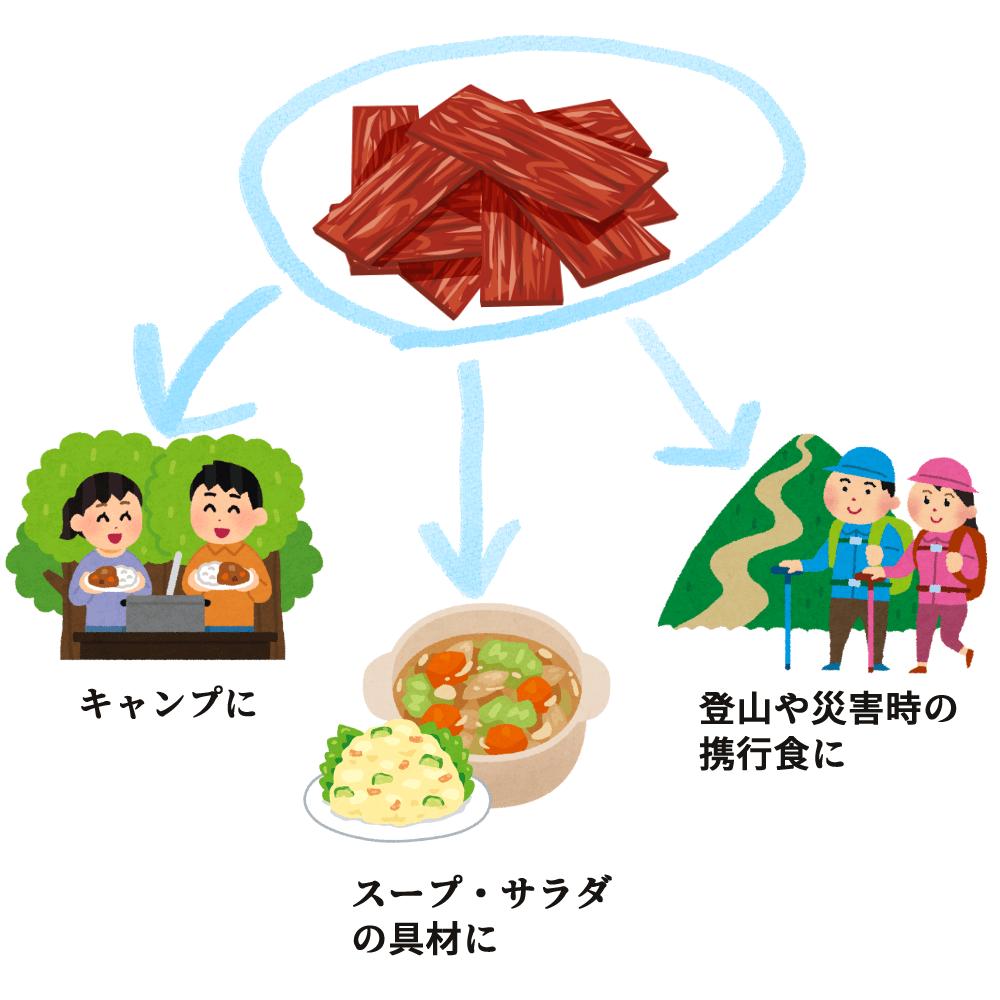 ビーフジャーキーはスープ・サラダの具材、登山や災害時の携行食、キャンプの時にも使える